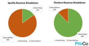 spotify-vs-pandora
